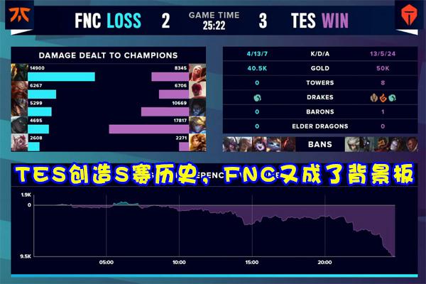 搜神记_FNC落败欧成却打出2个热搜,望着TES推家彻底自闭,赛后向JKL致敬-第1张图片-游戏摸鱼怪