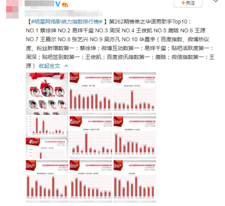 男歌手网络影响力排名:华晨宇第10,周深排第3,第一让人意外