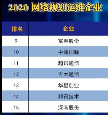 最全5G基站建设细分领域龙头名单(建议收藏)