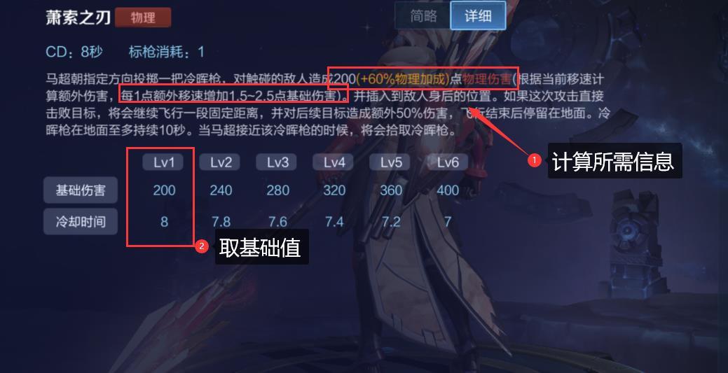 """《【煜星官方登陆】S20赛季,为何大神都玩""""疾跑流""""马超?用数据分析告诉你答案》"""