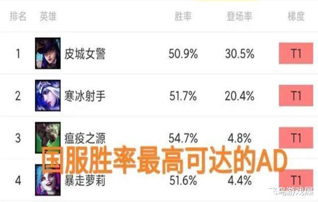 台湾身份证号生成器_老鼠加洛成世界赛最强下路,隐身开团AOE,问EDG这阵容值1万!