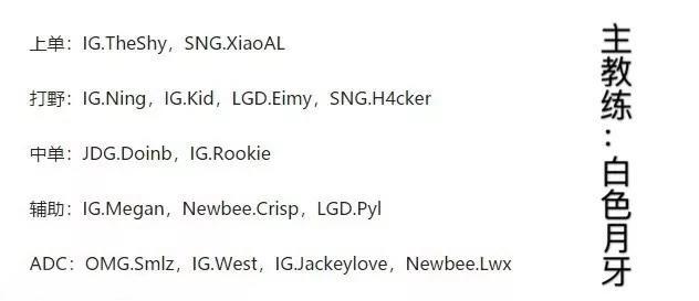 《【煜星在线娱乐】回头看S7陪练团成员,八位已成世界冠军,S10冠军成员已在阵中?》