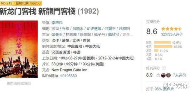 《新龙门客栈》:成为李连杰一辈子的痛,林青霞则是至今不敢看
