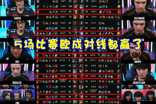 FNC落败欧成却打出2个热搜,望着TES推家彻底自闭,赛后向JKL致敬