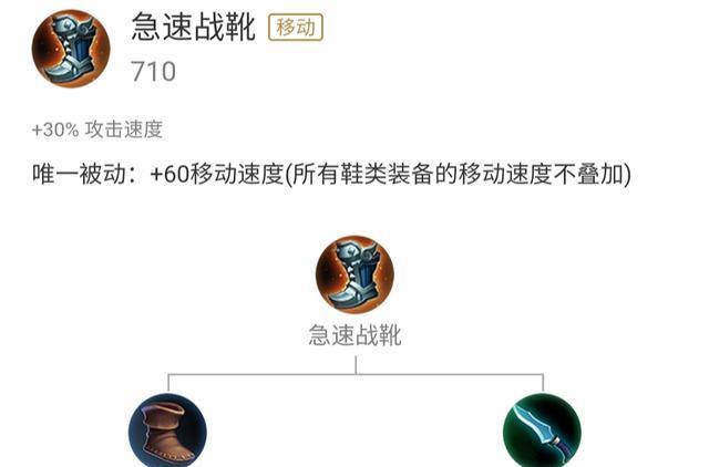 《【煜星注册登录】王者荣耀:巅峰赛热度榜首孙尚香,发育路深度解析攻略》