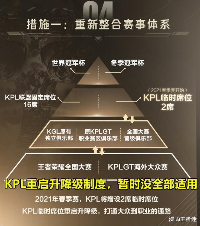 《【煜星app注册】hero久哲发博:一支以搞钱为目标的队伍,也能持续夺冠,是KPL的悲哀》