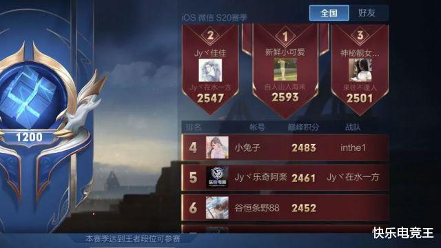《【煜星测速登录】王者荣耀巅峰赛2600分玩家出现了,从神仙大区脱颖而出登顶,说不定是个职业选手》