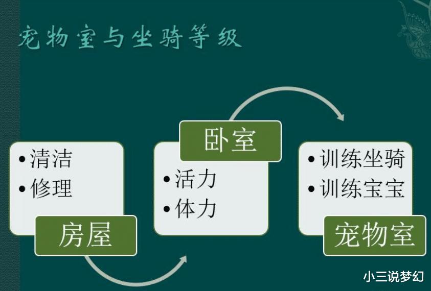 《【煜星代理注册】梦幻西游:李永生长达十几年的游戏计划,已凑齐全身的不磨无级别》