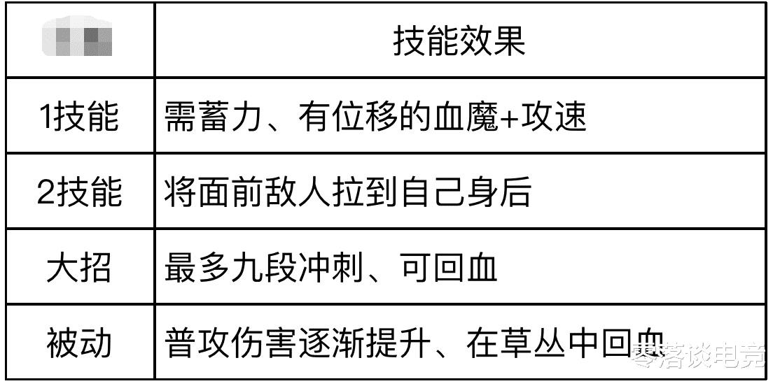 《【煜星娱乐线路】王者荣耀:夏洛特配七星剑,新一代野王登场,鲁班光速认亲!》