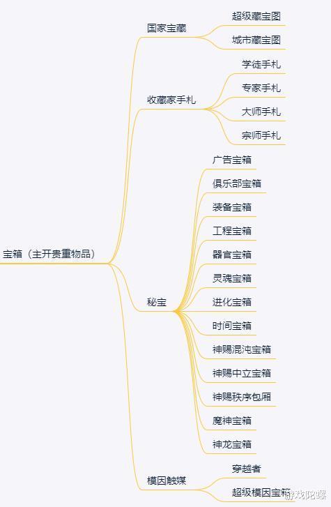 《【煜星平台官网注册】上线10天iOS流水破亿,万字长文剖析《最强蜗牛》》