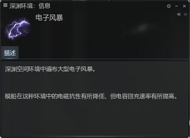 《【煜星娱乐平台注册】新手也能赚大钱!EVE1~2级深渊保姆级攻略》