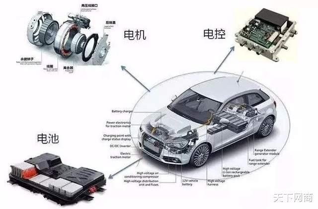 智能电动汽车爆发式增长索尼联手吉利进军造车界 好物评测 第15张