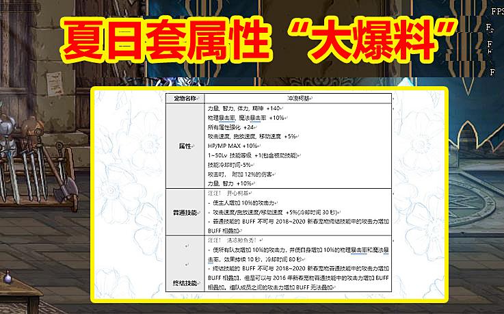 """《【煜星代理注册】DNF:夏日套属性""""大爆料"""",称号+宠物+光环+纹章,属性全面提升》"""