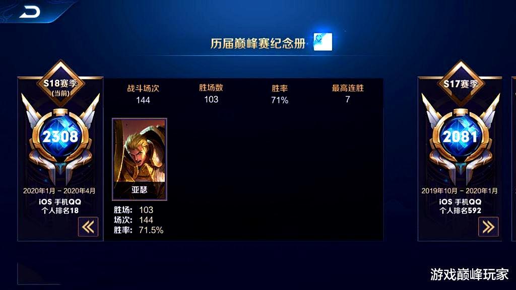 《【煜星娱乐app登录】王者荣耀:冷门英雄玩到出神入化,巅峰赛2300,这并不代表英雄强》