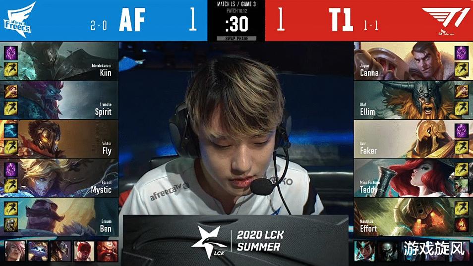 《【煜星在线娱乐】LOL:T1让一追二AF经历夏季赛首败,不拿混子英雄李哥完爆Fly!》