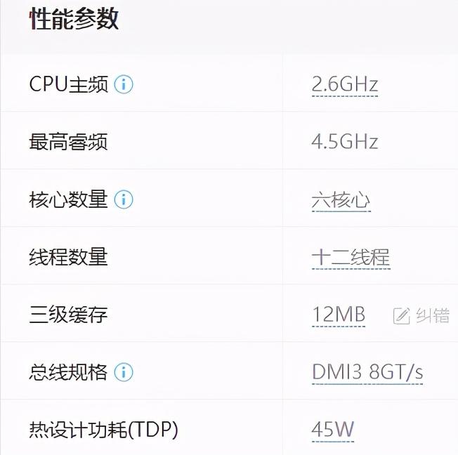 鲁大师评选2020年度最受欢迎CPU的几项大奖 数码百科 第5张