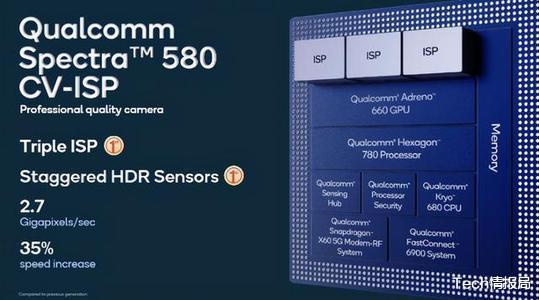 VivoX60Pro+将于1月21日发布,售价5999元 数码百科 第1张