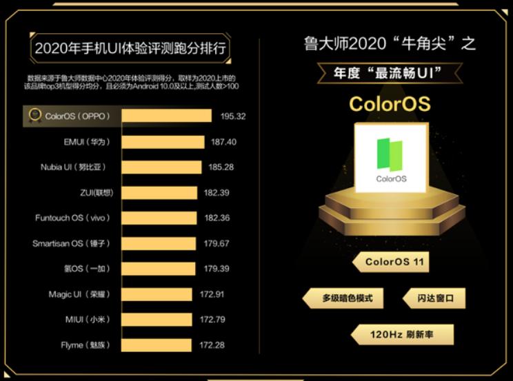 OPPOColorOS7发布2020年最流畅国产手机系统 数码百科 第1张