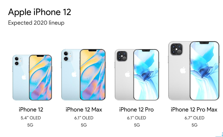 5个可能会让你放弃iPhone12的理由,最后一个果粉都忍不了了!
