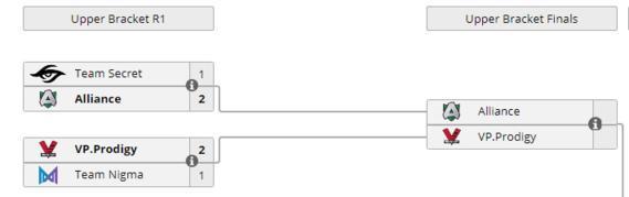 《【煜星平台官网注册】DOTA2: ESL欧洲区 Secret爆冷负于A队 VP.P携手A队晋级》