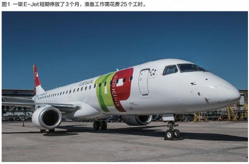 疫情下航空公司的闲置飞机去了哪里?