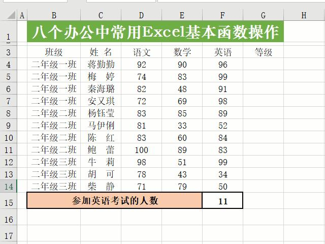 八个Excel函数,日常工作中经常用到哟 数码科技 第4张