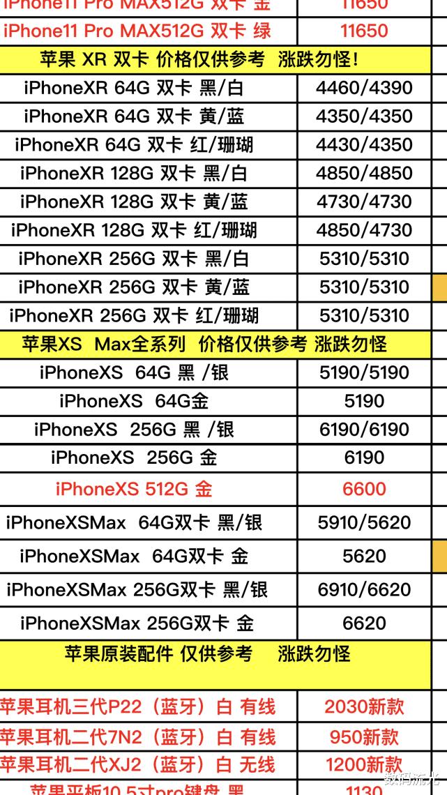 最新苹果手机报价单曝光了,买手机还能被坑吗?被坑就是傻子了!