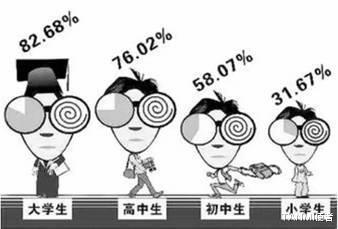 我国14亿人口,近半数人是近视患者,怪不得大街上到处都是眼镜店