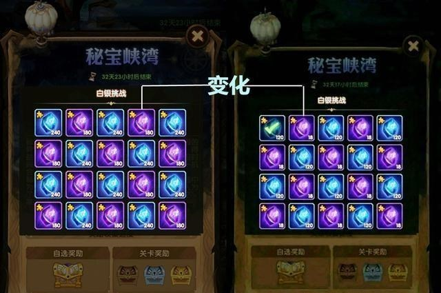 《【煜星娱乐注册官网】剑与远征:秘宝奖励修改,LLS被玩家给杠定了,结果换来钻石3000》
