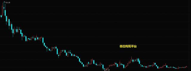 一位清华女博士说破股市:炒股简单四句口诀,总有一条选股方法适合你!