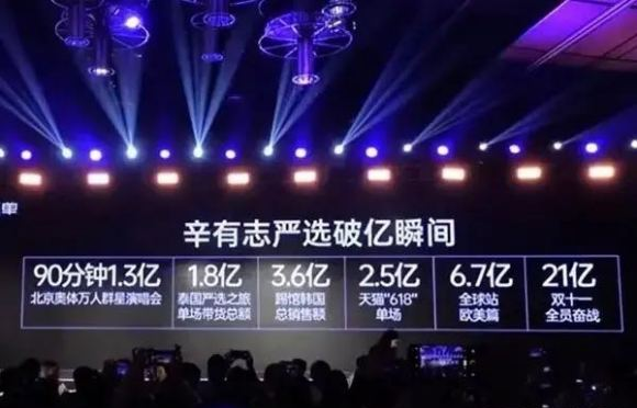 """""""秒杀""""李佳琦!6小时带货6亿,2020年启动1000亿,成第一网红!"""