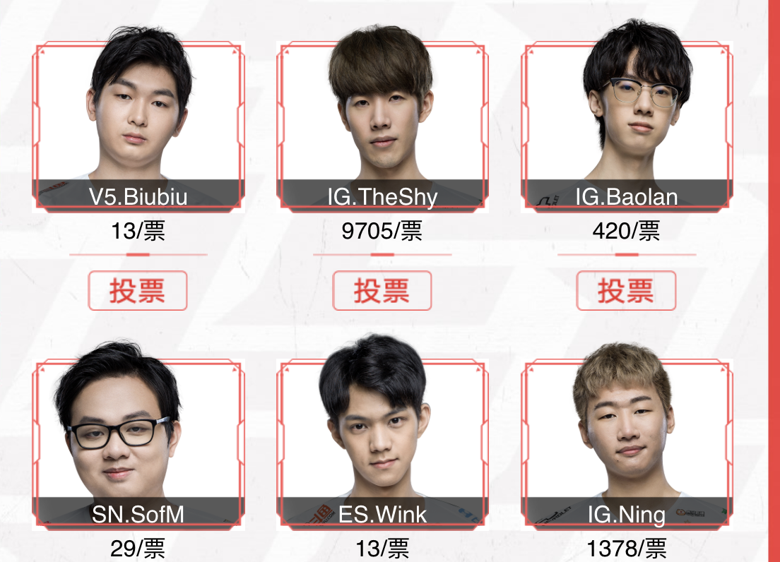 《【煜星娱乐主管】LPL最公正选手投票,IG四个位置排名第一!TheShy票数非常夸张》