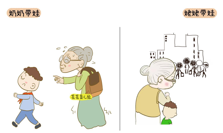 死骑升级天赋_奶奶带大的孩子和姥姥带大的孩子,这三点有明显区别