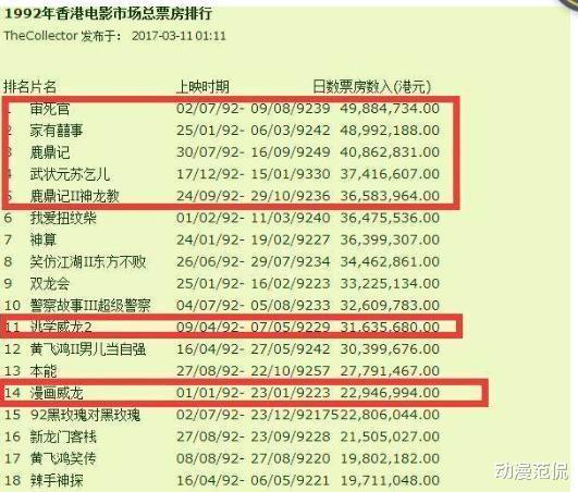 @张卫健和周星驰江湖恩怨:《功夫足球》《少林足球》的抄袭罗生门