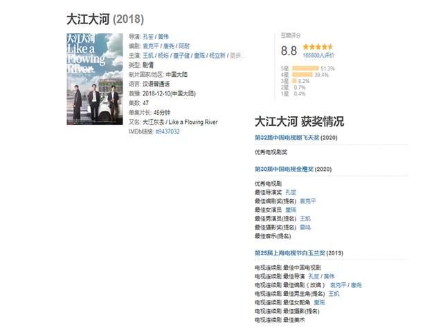《大江大河2》仅播6集评分9.3,背后的出品方才是真的强插图16