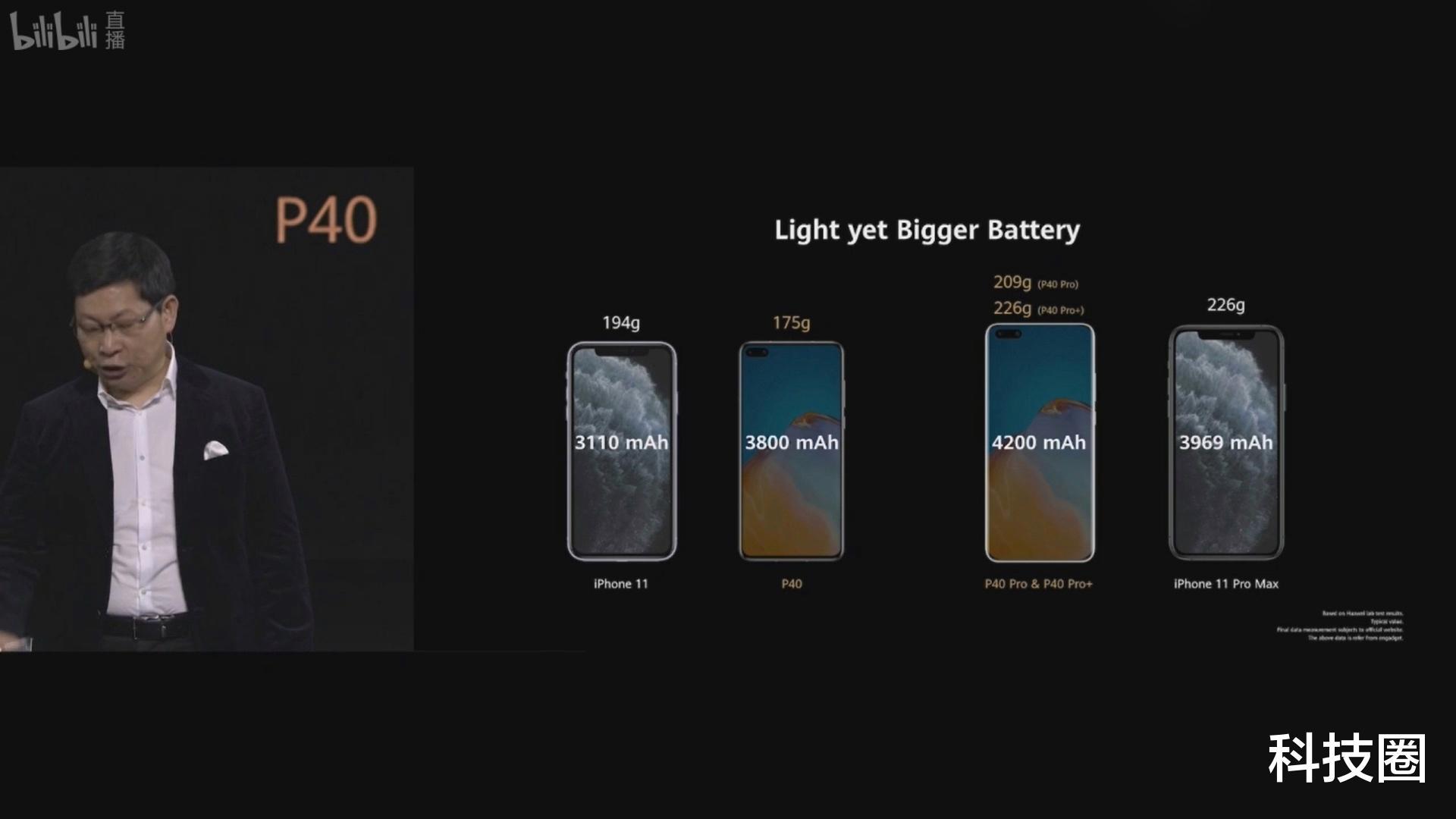 华为P40海外正式发布,四曲面40W无线全球最强拍照售价破万