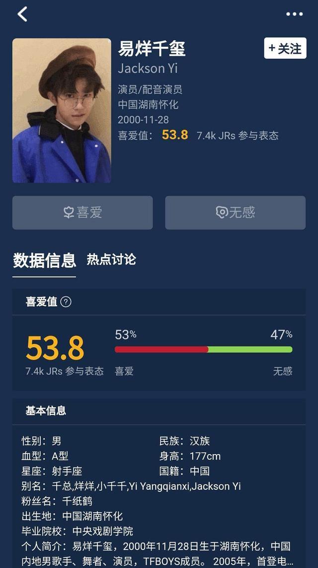 流量明星在虎扑的评分:王源最低,杨洋最高,蔡徐坤不如鹿晗