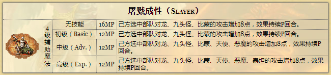 《【煜星娱乐登陆注册】《英雄无敌3》:火系魔法大全,好用的太少,末日审判最强~》