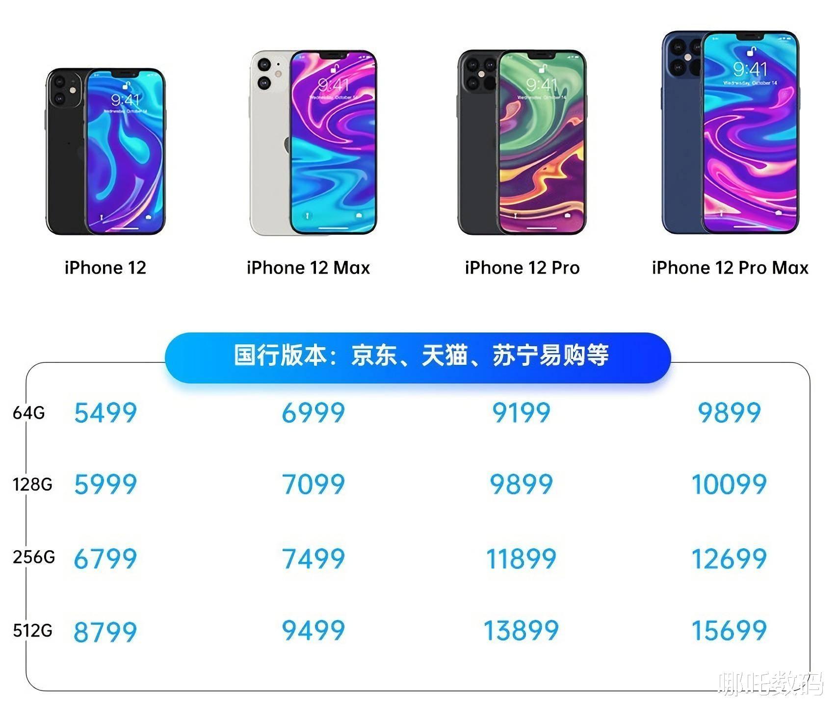 """苹果iPhone12官宣好消息,""""果粉""""始料不及,一切竟来得如此之快!"""