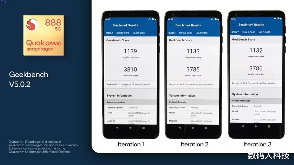 全球最便宜的骁龙888旗舰手机即将发布上市,网友:卢伟冰此前 好物评测 第5张