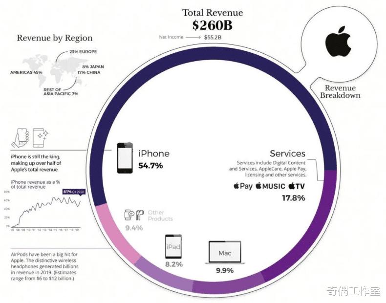 iPhone 12的真机,被内鬼泄露了