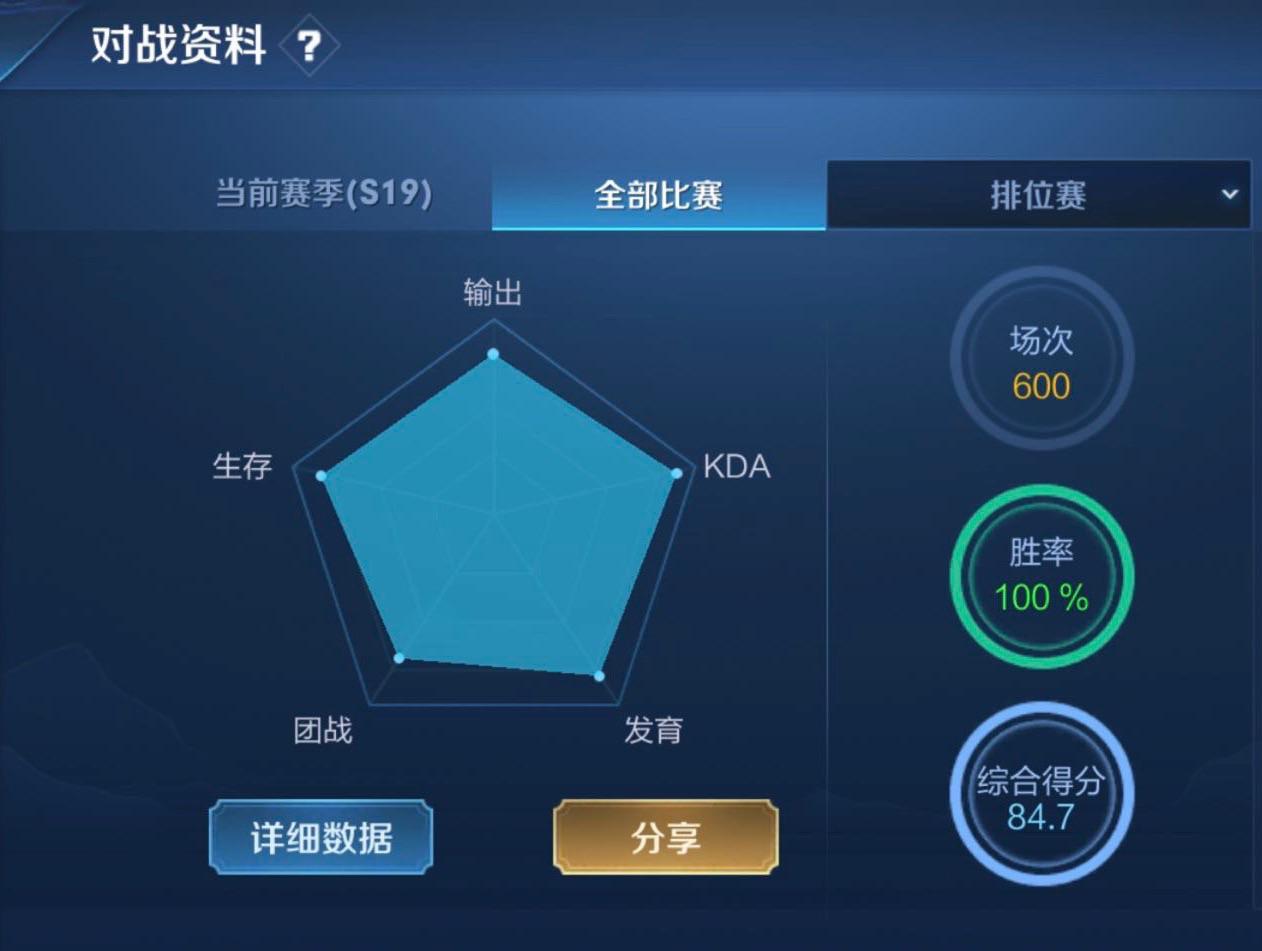 《【煜星娱乐线路】王者荣耀:主播600连胜打破骚白记录,可惜这次大家变聪明了》