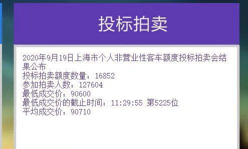 沪牌9月拍卖结果公布:中标率13.2%,你拍中了吗?