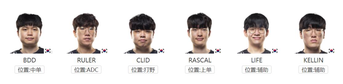 醉逍遥职业_S赛三星和DRX都输了,为何全韩国网友都在骂GG战队