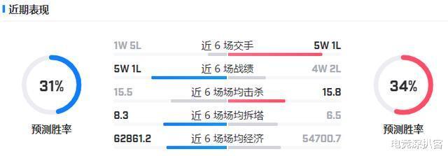 诛仙2猜灯谜_SN vs JDG丨LPL内战引纷争,实力均衡胜败难料-第2张图片-游戏摸鱼怪