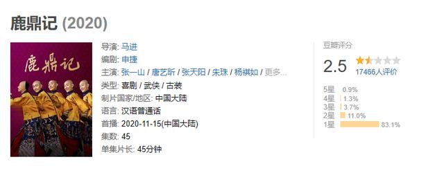 """刷新金庸剧翻拍最低评分,新版鹿鼎记,把小宝演成了""""小丑"""",反派演成了""""傻子""""!插图2"""
