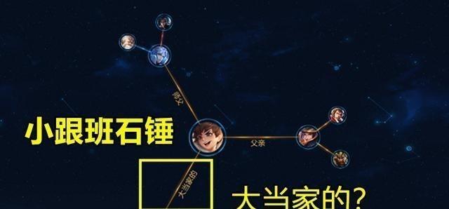 《【煜星娱乐手机版登录】王者荣耀:43英雄迎特效优化,阿古朵新增2彩蛋,刘禅是小跟班!》