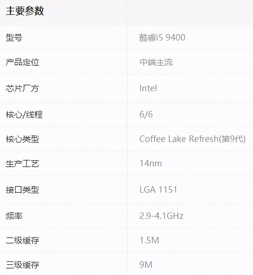 鲁大师评选2020年度最受欢迎CPU的几项大奖 数码百科 第3张
