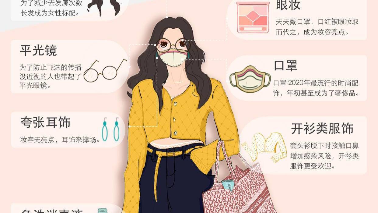 疫境style:口罩成时尚单品,小包换大包,还有多少被疫情改变的时尚生活?