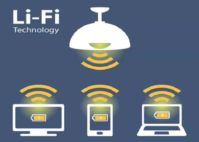 LiFi能用LED灯光进行数据传输? 数码科技 第3张